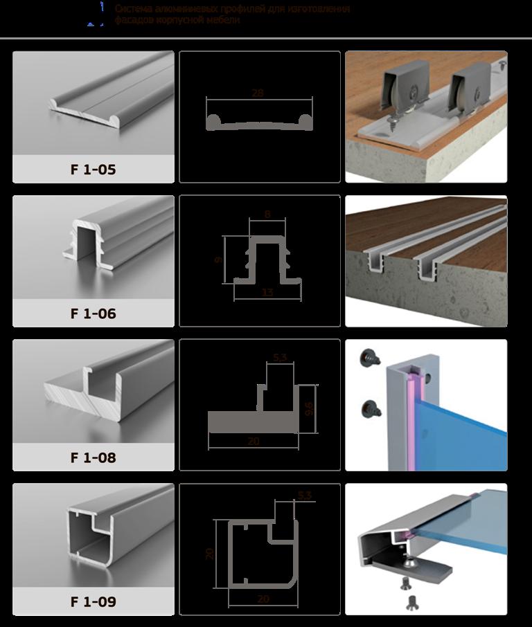 Как сделать алюминиевые фасады 608