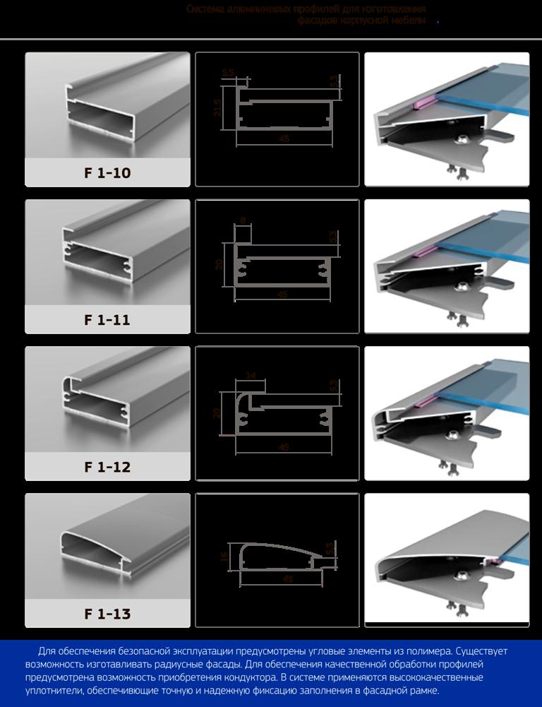 Алюминиевый профиль для мебельных фасадов под стекло